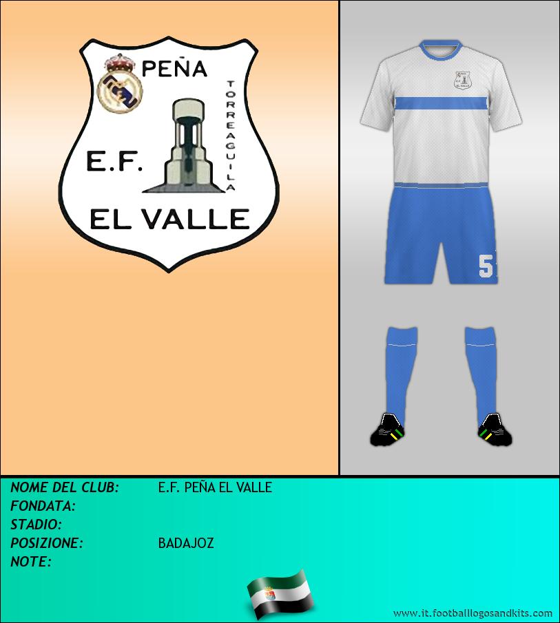 Logo di E.F. PEÑA EL VALLE