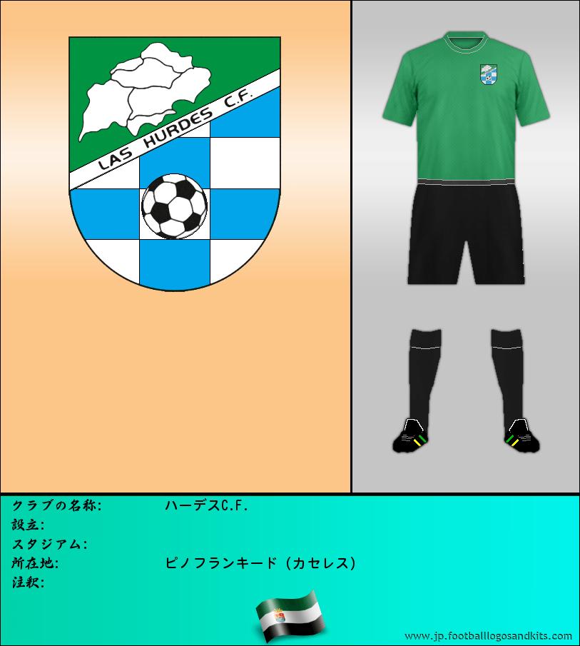 のロゴC. F. HURDES