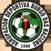 标志公元布尔戈 DAS NACIÓNS 大厅