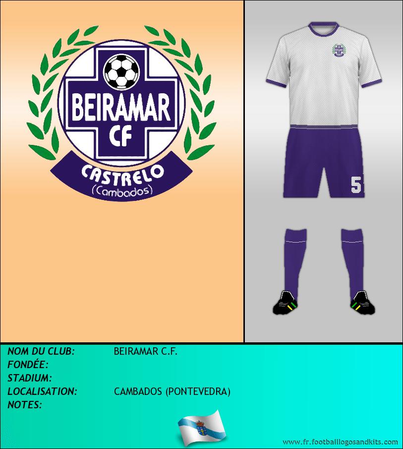 Logo de BEIRAMAR C.F.