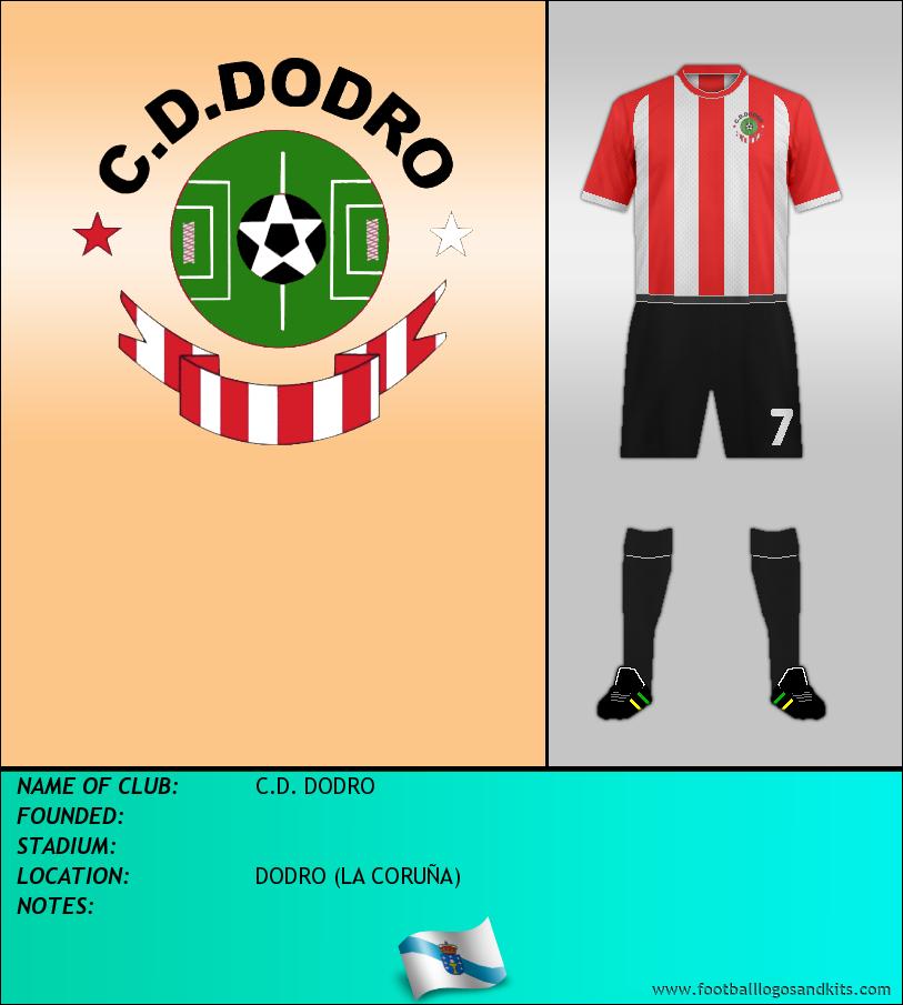 Logo of C.D. DODRO