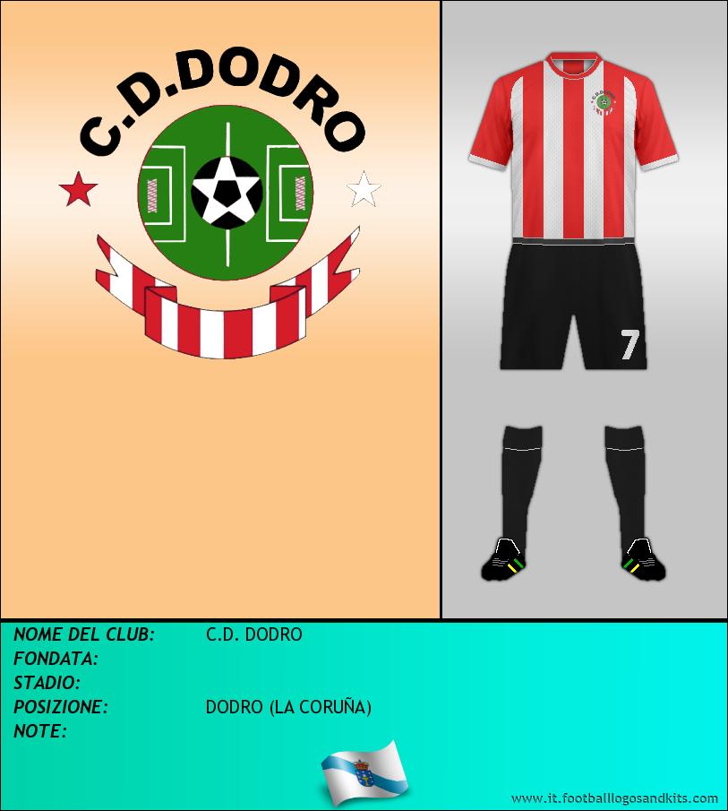 Logo di C.D. DODRO