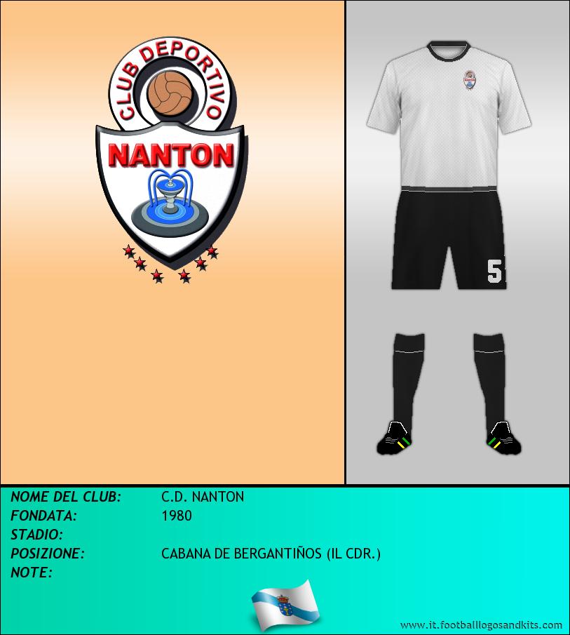 Logo di C.D. NANTON