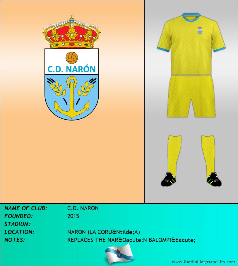 Logo of C.D. NARÓN