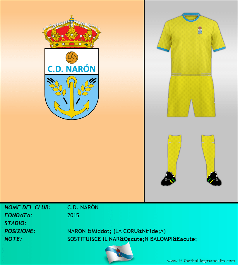 Logo di C.D. NARÓN