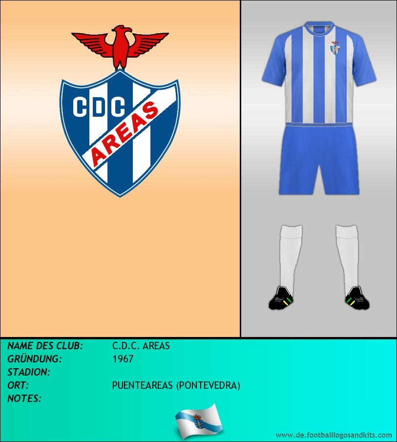 Logo C.D.C. AREAS