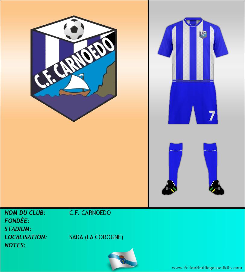 Logo de C.F. CARNOEDO