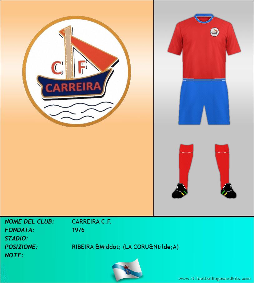 Logo di CARREIRA C.F.