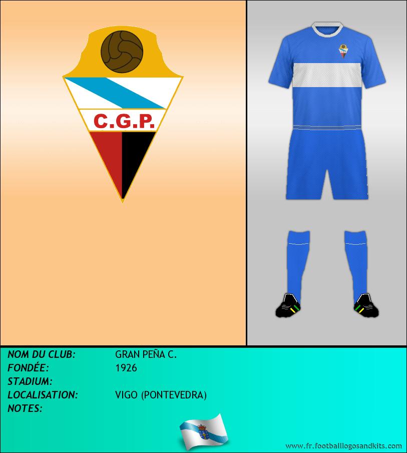 Logo de GRAN PEÑA C.