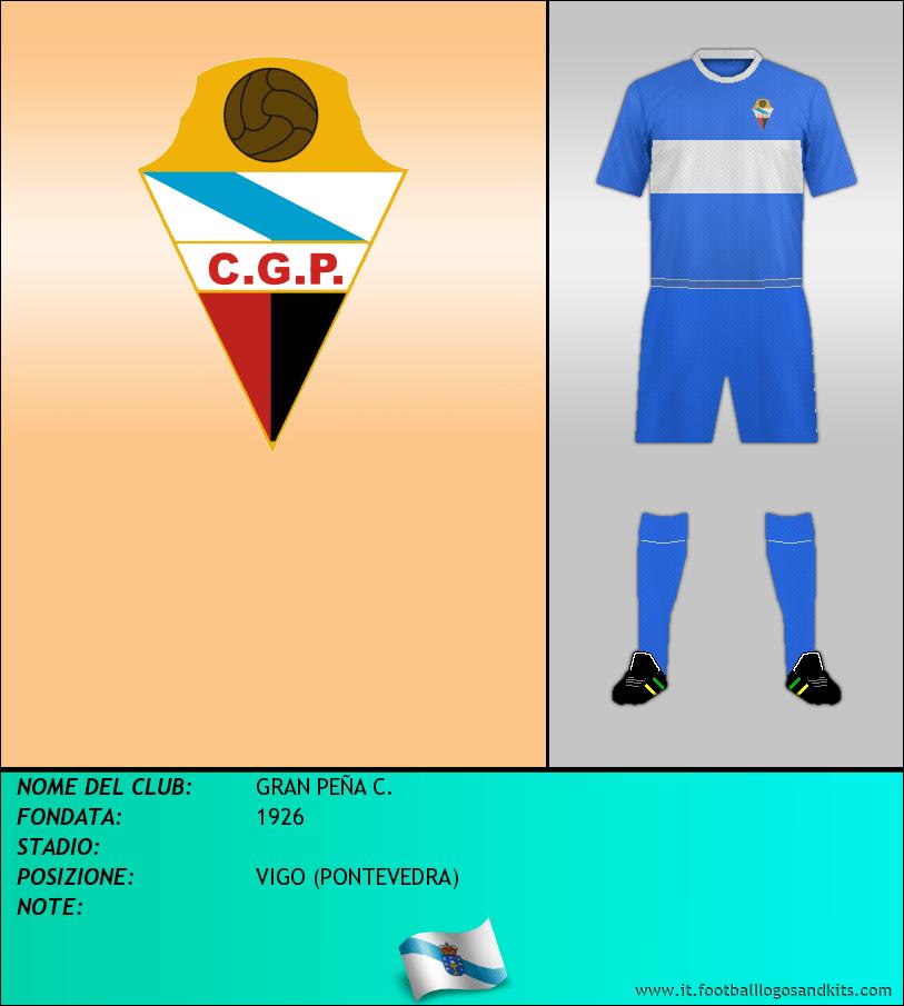 Logo di GRAN PEÑA C.