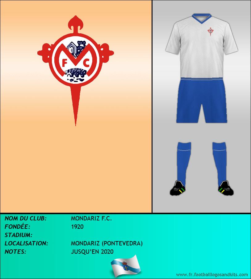 Logo de MONDARIZ F.C.