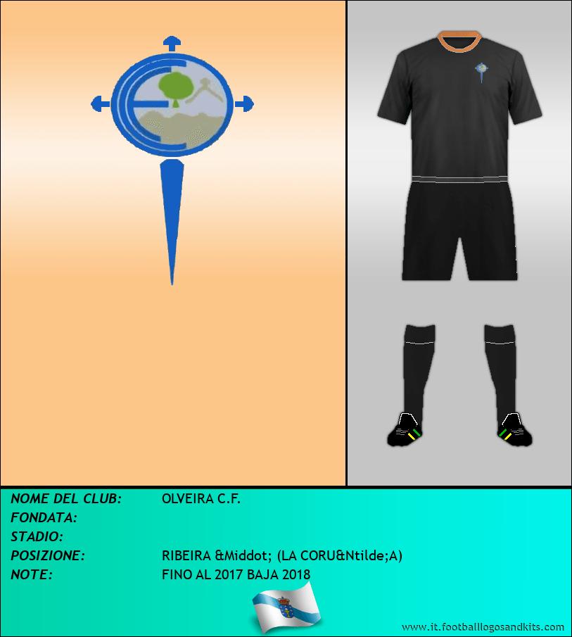 Logo di OLVEIRA C.F.