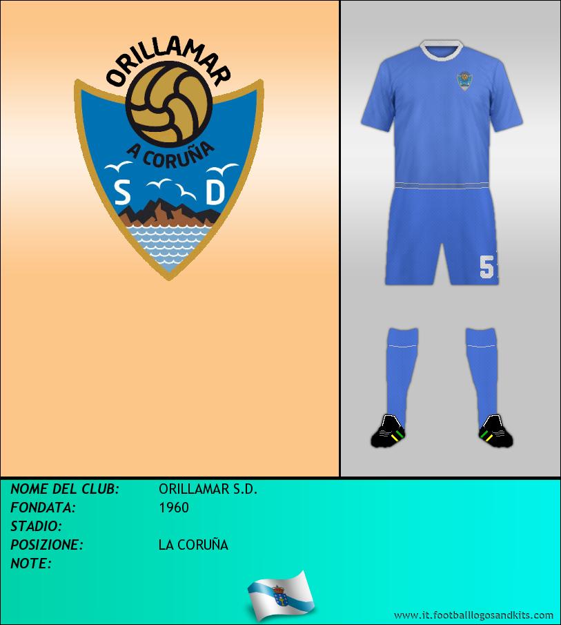 Logo di ORILLAMAR S.D.
