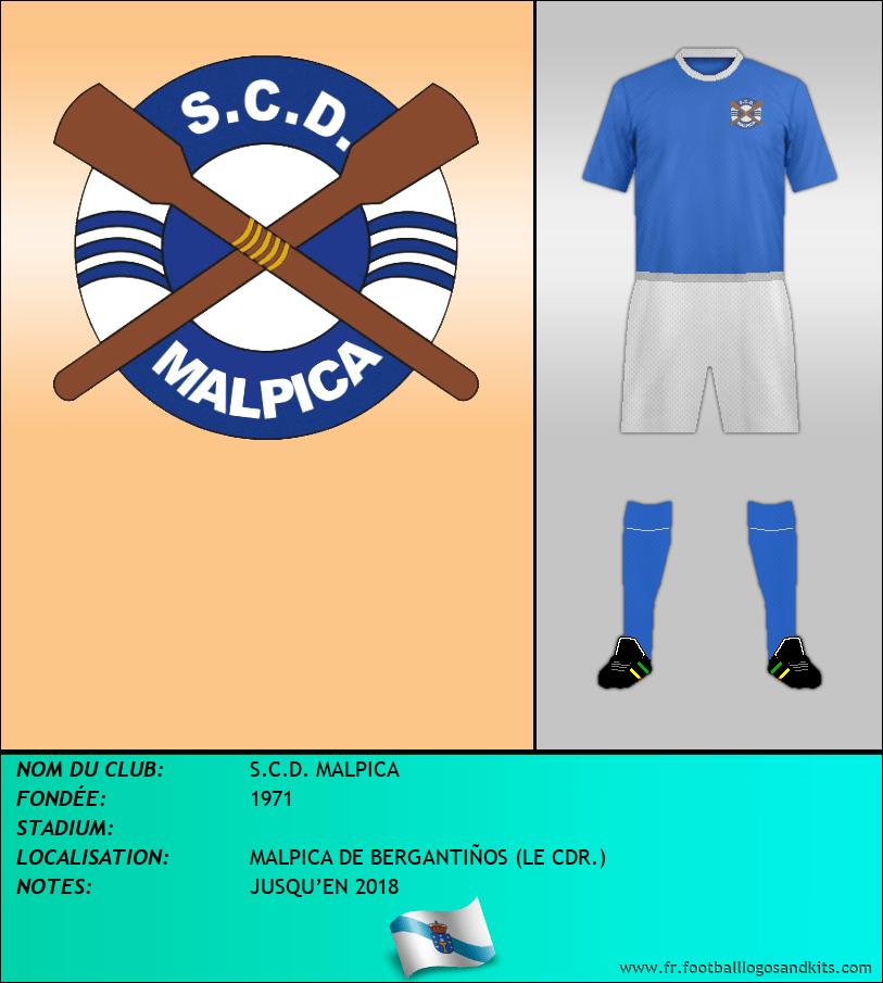 Logo de S.C.D. MALPICA