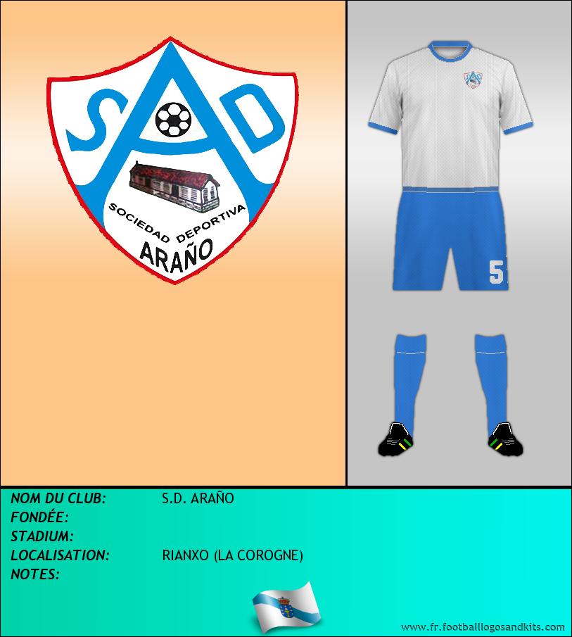 Logo de S.D. ARAÑO