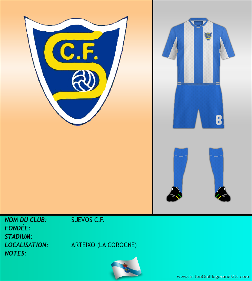 Logo de SUEVOS C.F.