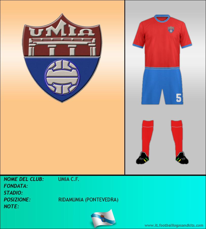 Logo di UMIA C.F.