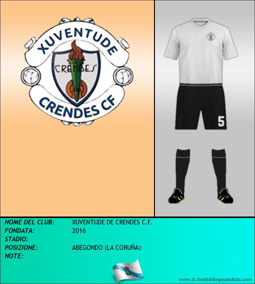 Logo di XUVENTUDE DE CRENDES C.F.
