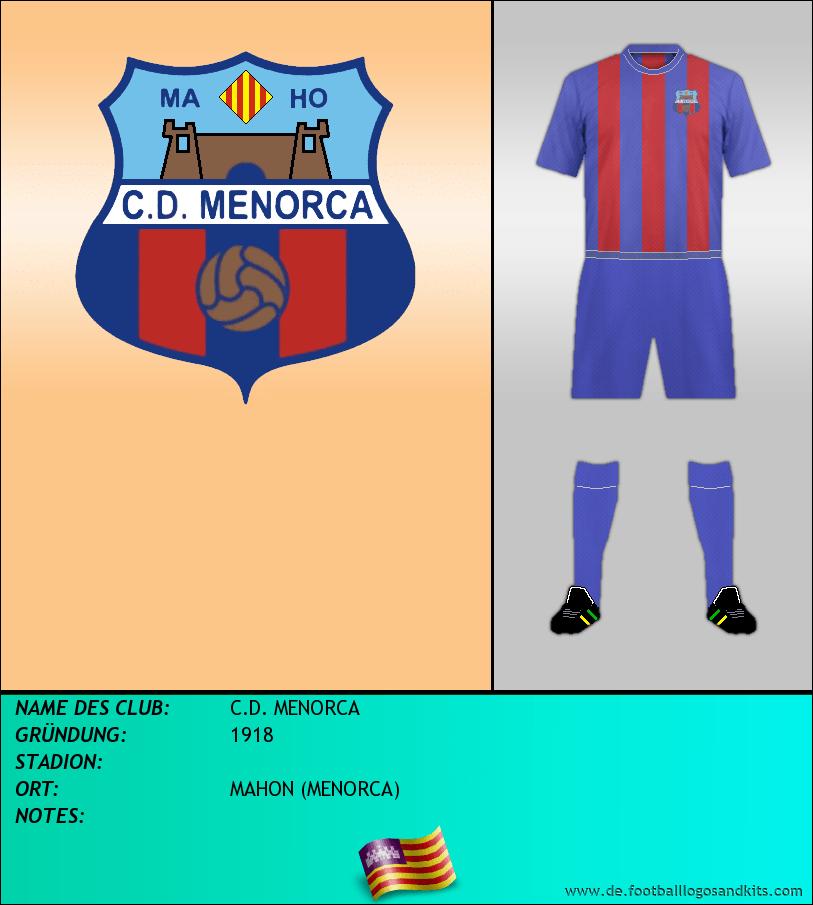 Logo C.D. MENORCA
