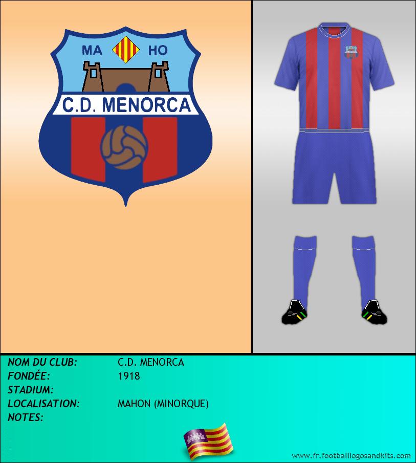 Logo de C.D. MENORCA