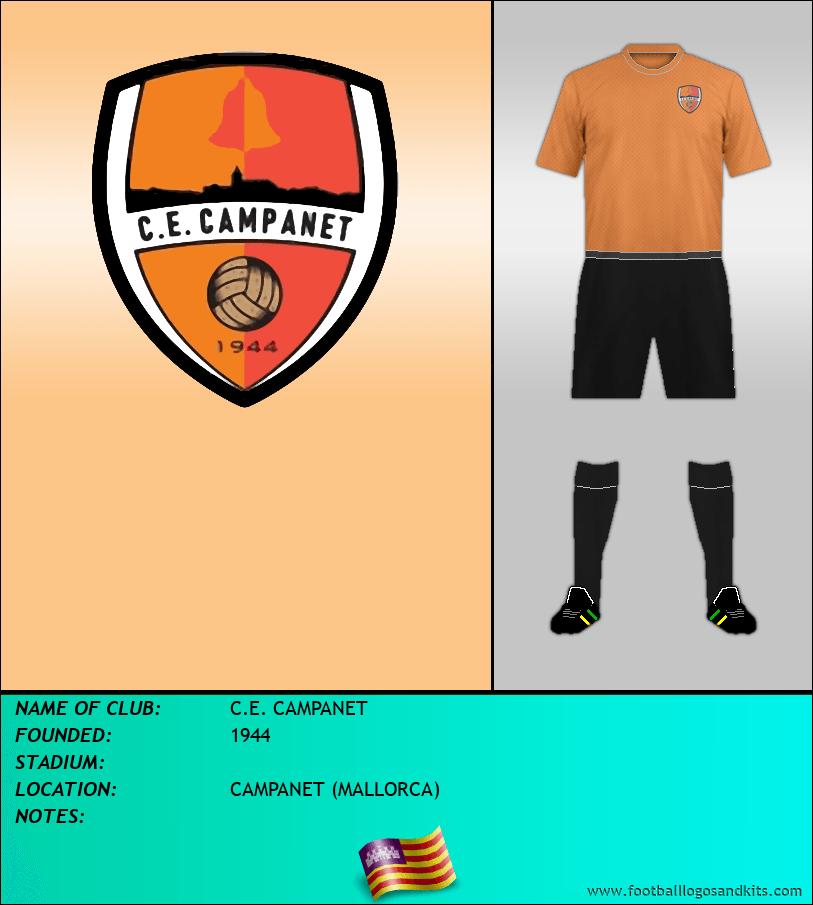 Logo of C.E. CAMPANET