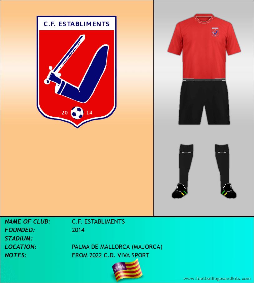 Logo of C.F. ESTABLIMENTS