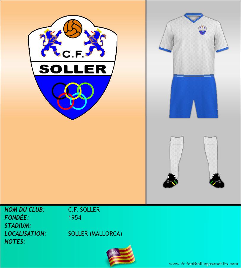 Logo de C.F. SOLLER