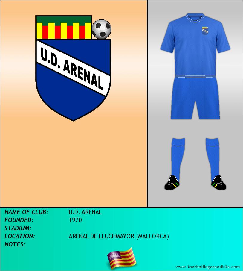 Logo of U.D. ARENAL