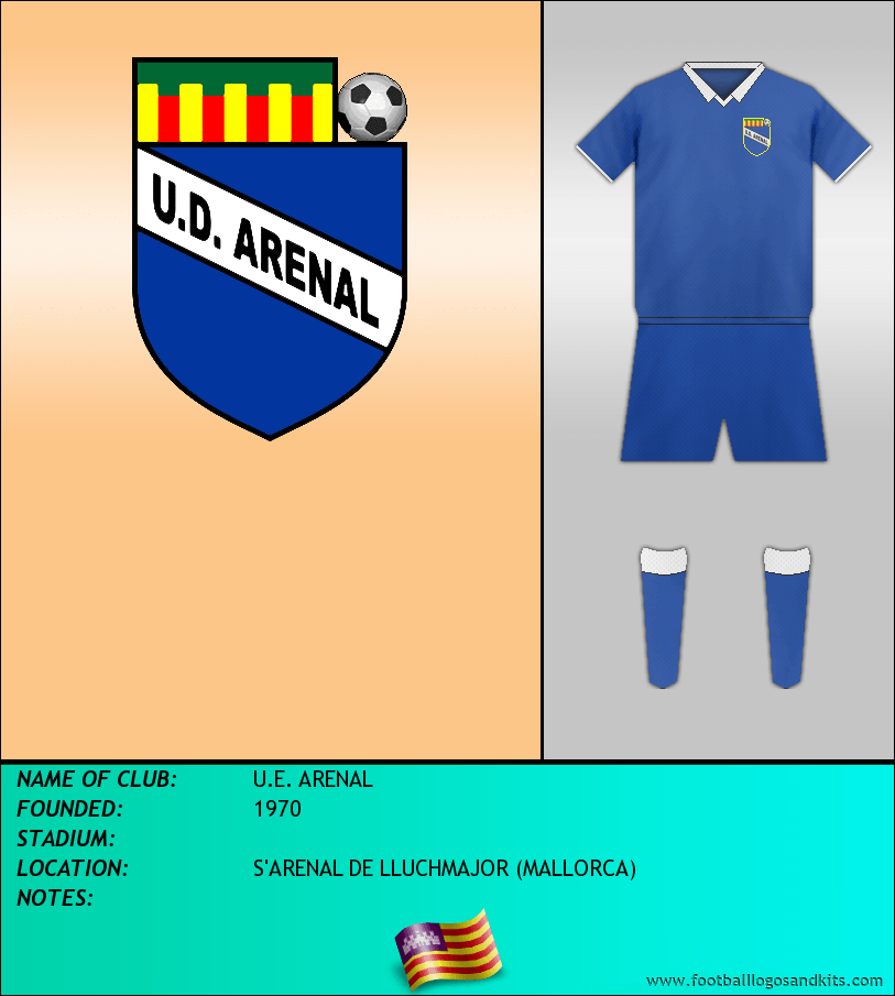 Logo of U.E. ARENAL