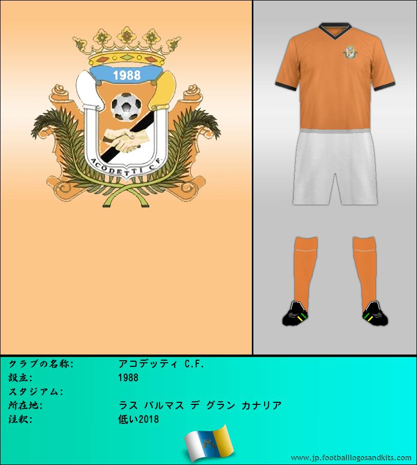 のロゴC. F. ACODETTI