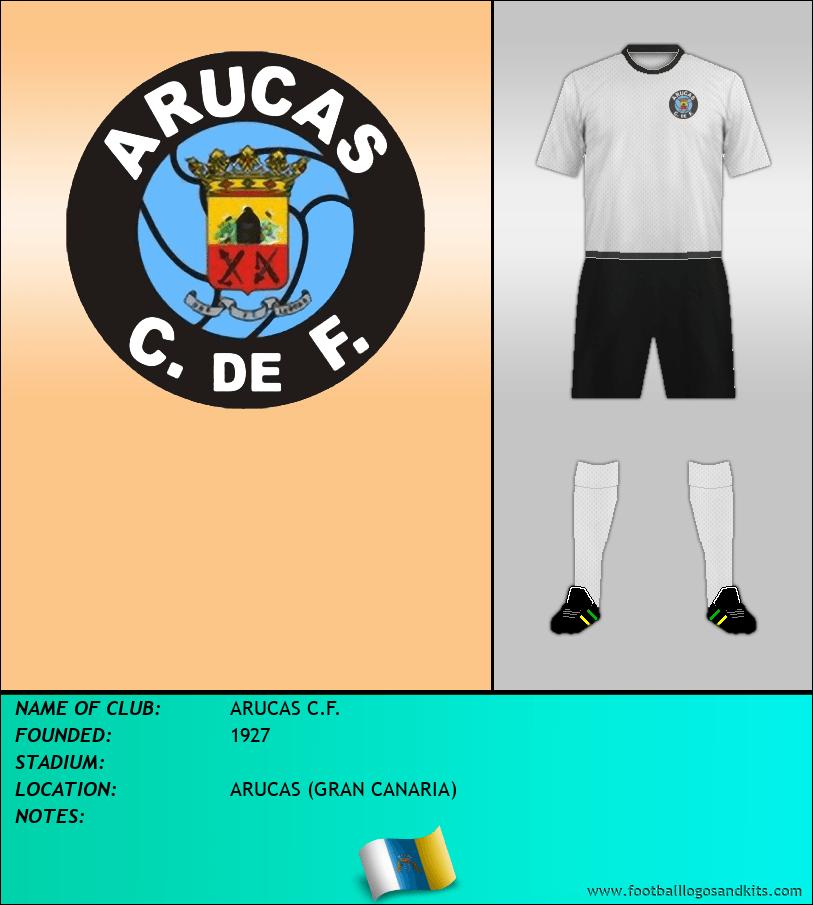 Logo of ARUCAS C.F.