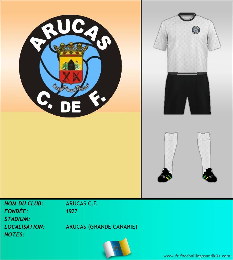 Logo de ARUCAS C.F.