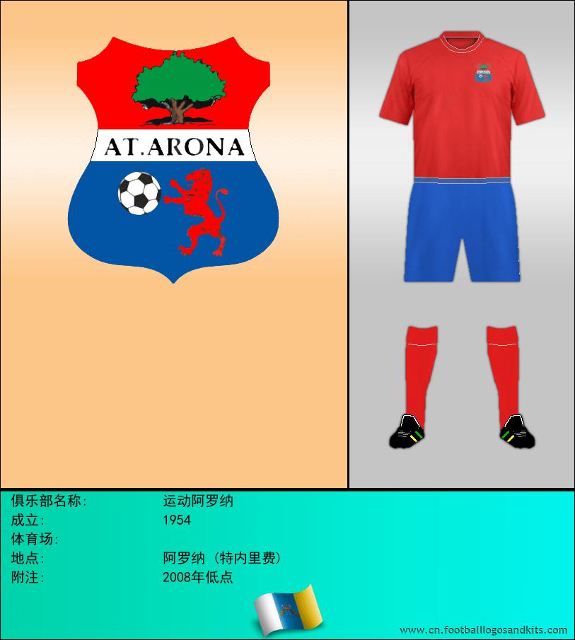 标志运动阿罗纳