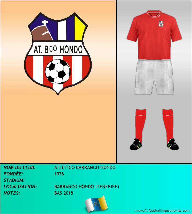 Logo de ATLETICO BARRANCO HONDO