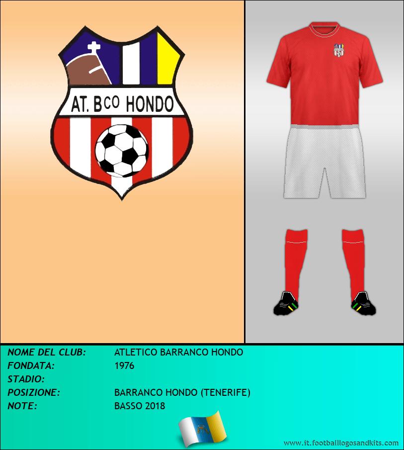 Logo di ATLETICO BARRANCO HONDO