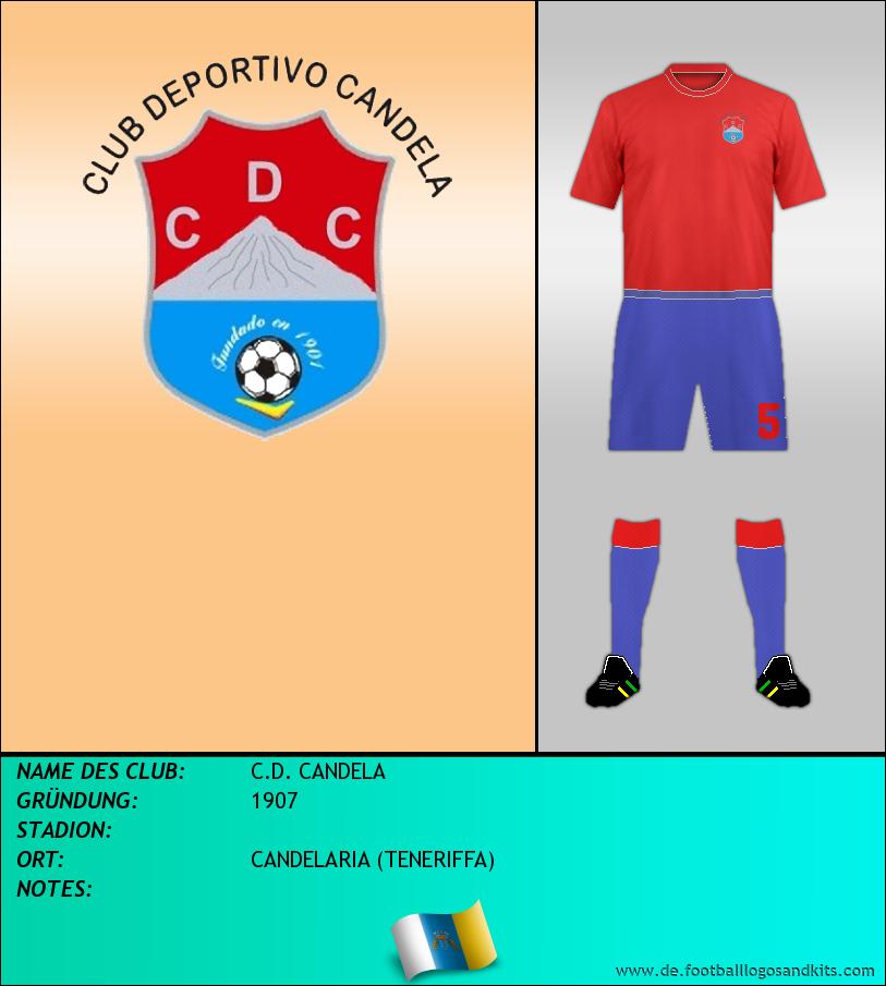 Logo C.D. CANDELA