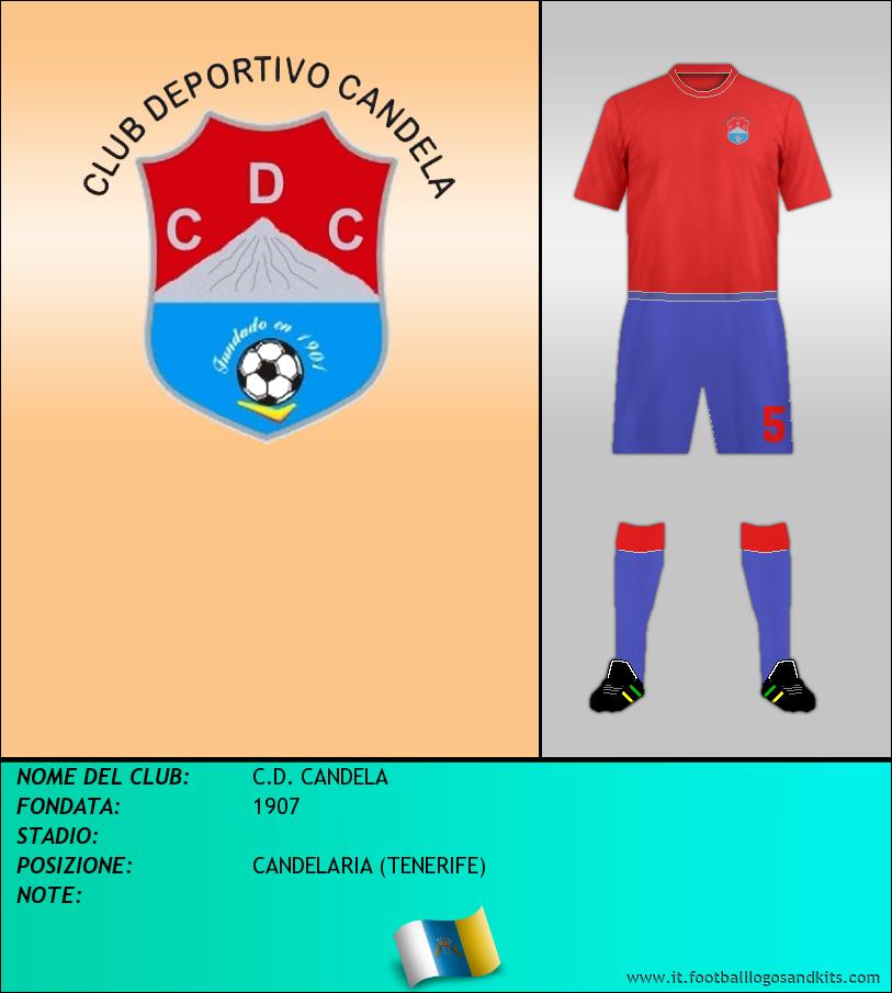 Logo di C.D. CANDELA