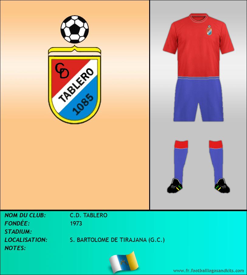 Logo de C.D. TABLERO