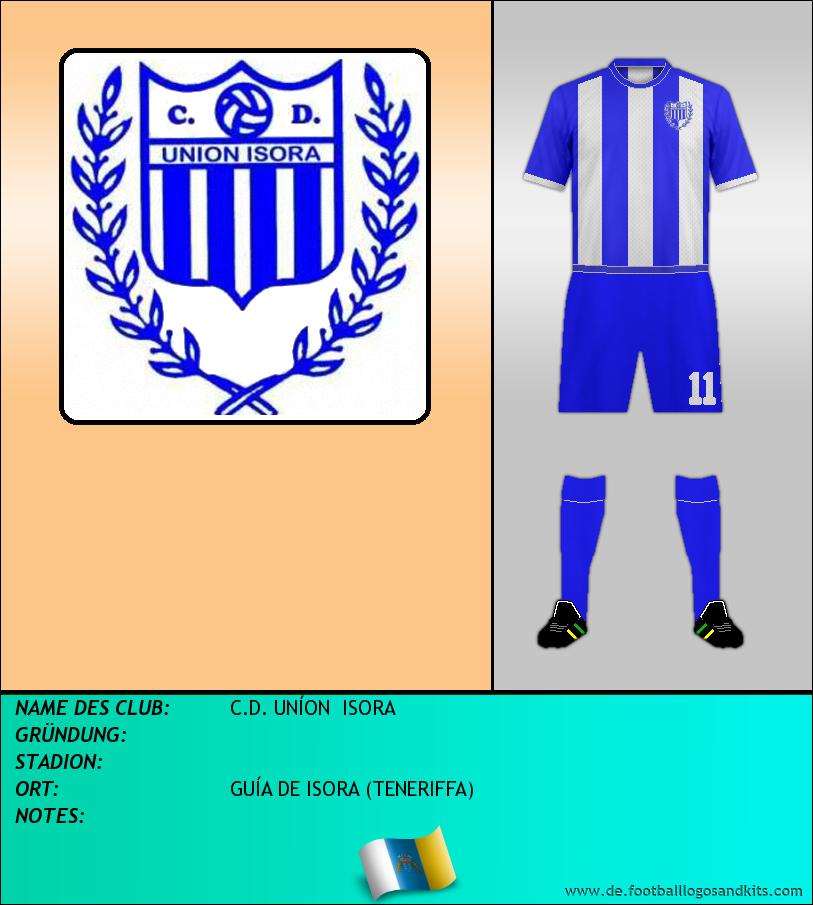 Logo C.D. UNÍON  ISORA