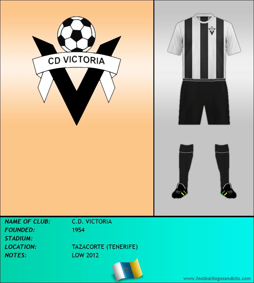 Logo of C.D. VICTORIA