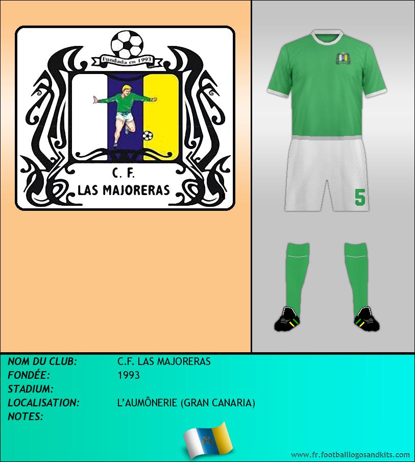 Logo de C.F. LAS MAJORERAS