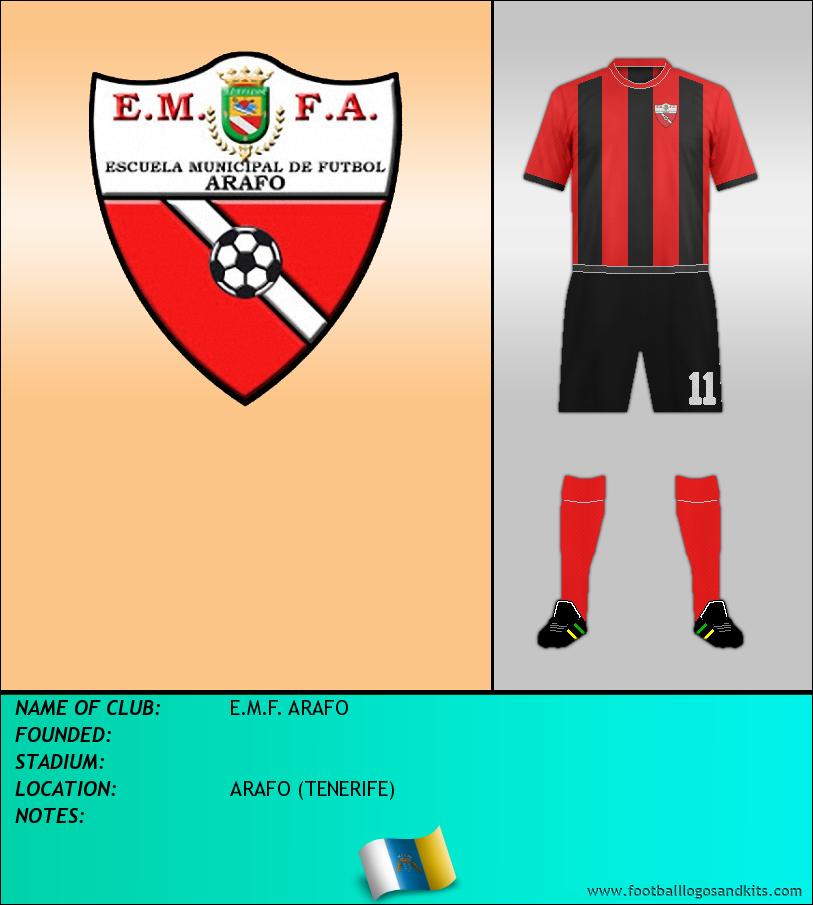 Logo of E.M.F. ARAFO