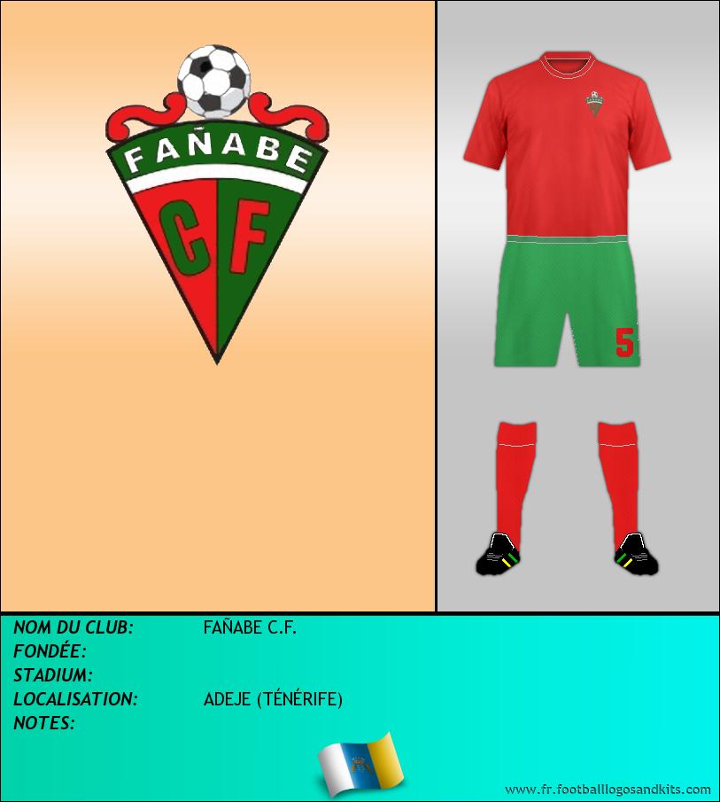 Logo de FAÑABE C.F.