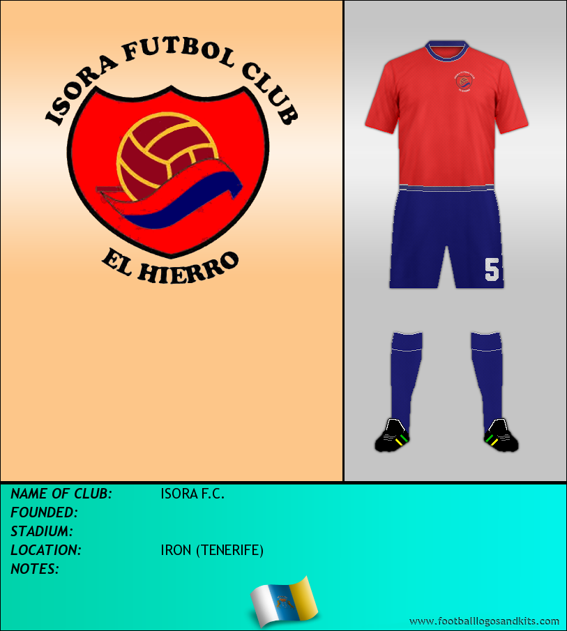 Logo of ISORA F.C.