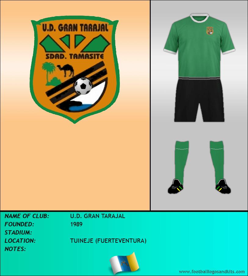 Logo of U.D. GRAN TARAJAL