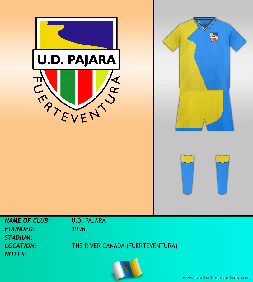 Logo of U.D. PAJARA