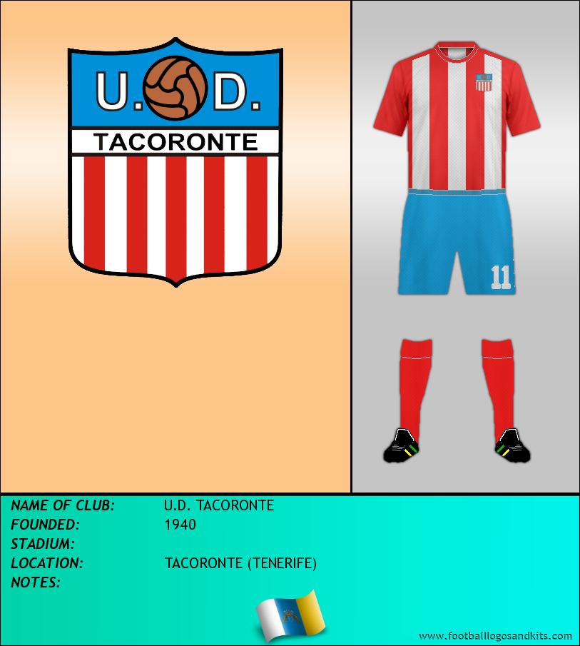 Logo of U.D. TACORONTE