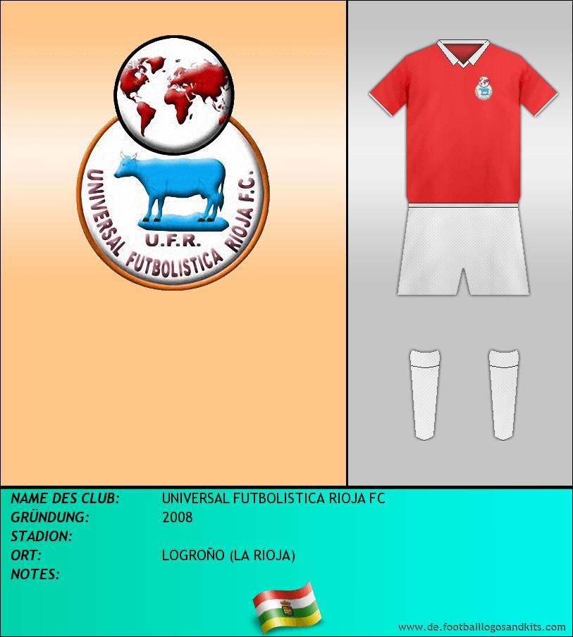 Logo UNIVERSAL FUTBOLISTICA RIOJA FC