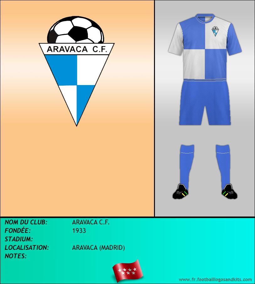 Logo de ARAVACA C.F.