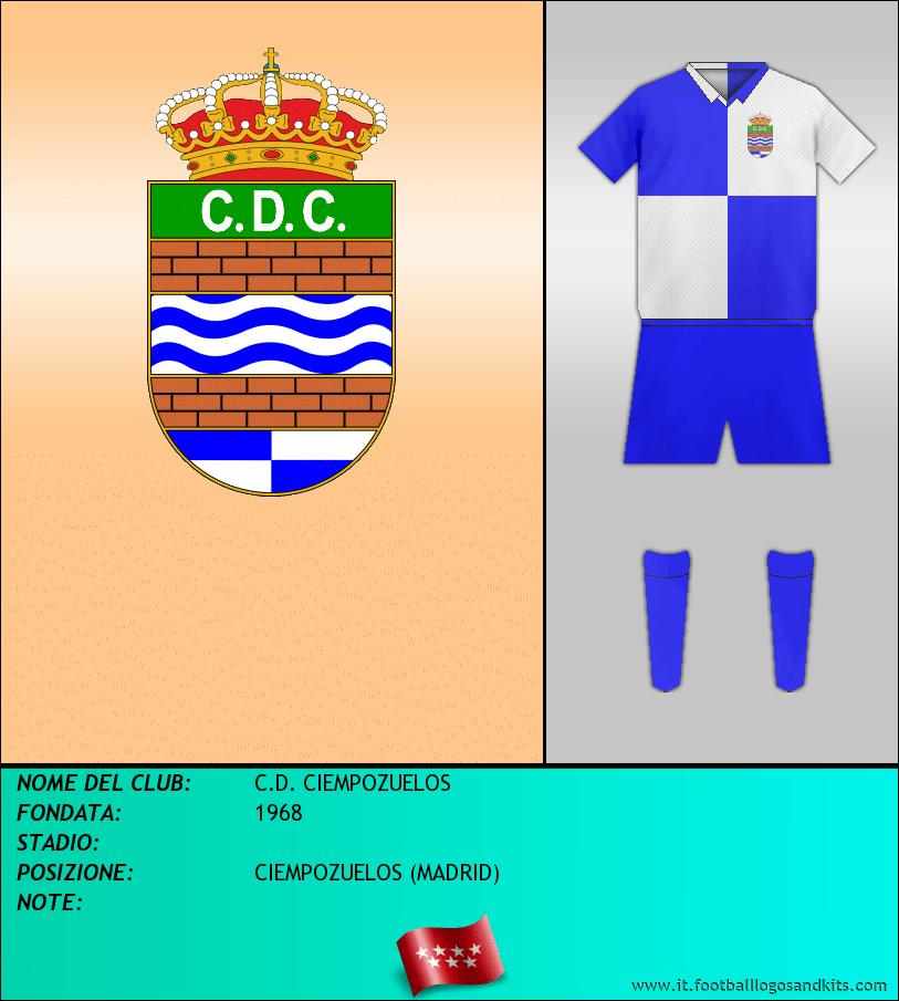 Logo di C.D. CIEMPOZUELOS